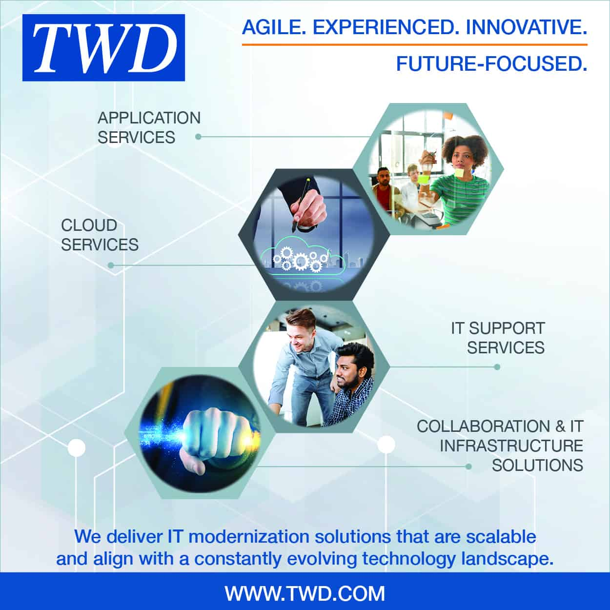 TWD: Agile. Experienced. Innovative. Future Focused. We deliver IT modernization solutions that are scalable and align with a constantly evolving technology landscape.
